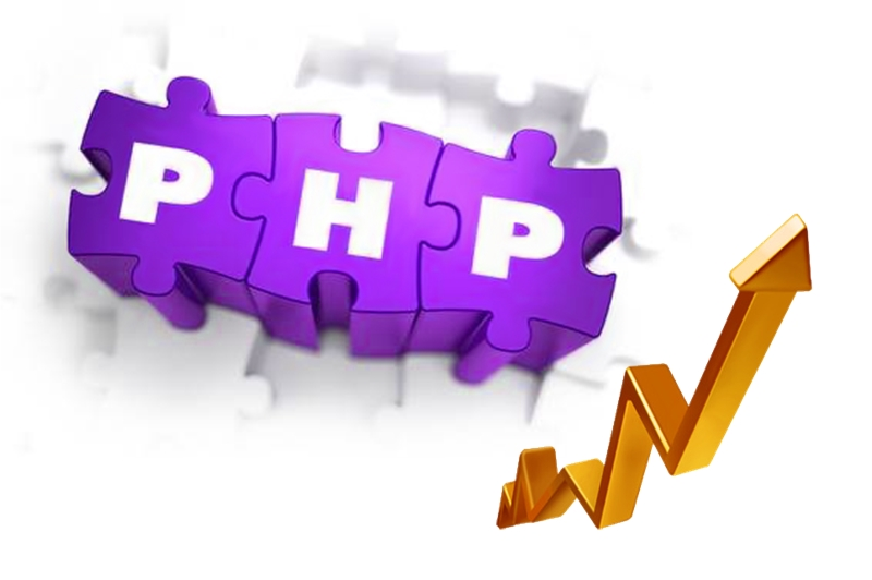 php-omtimization