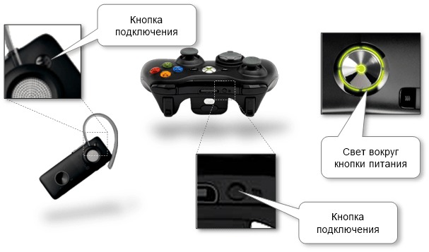 xbox_gadgets_connect_buttons
